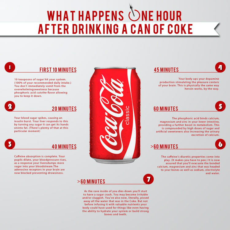 impact of globalization in coca cola